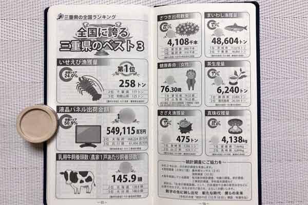 三重県民手帳2020ベスト3のページ