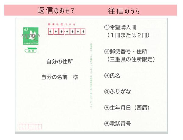 三重県gotoeatキャンペーンの応募はがき